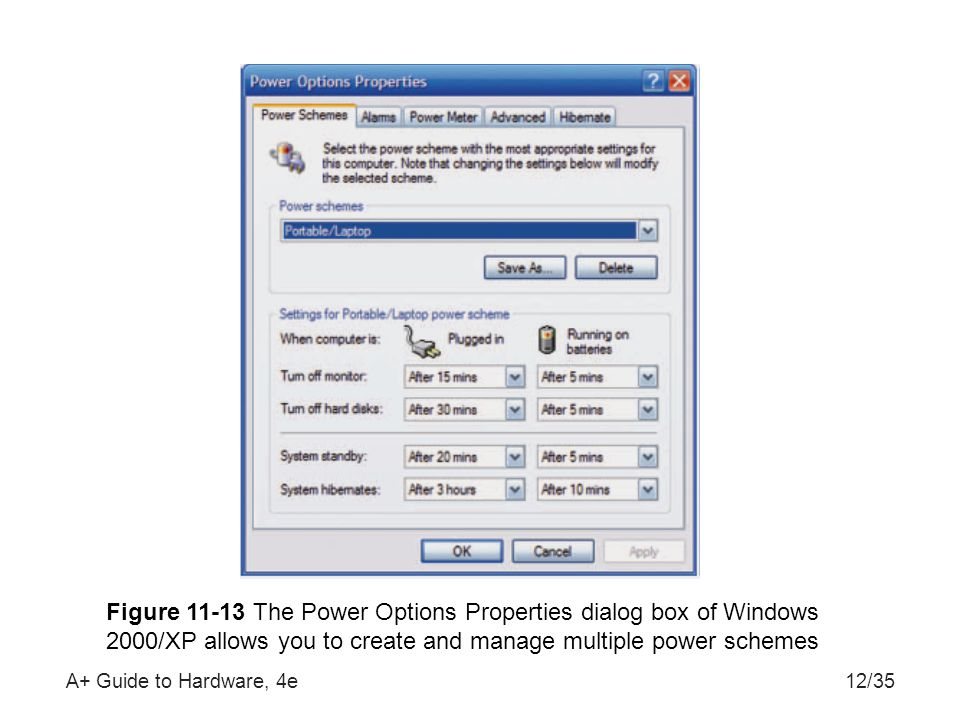 A+ Guide to Hardware, 4e12/35 Figure 11-13 The Power Options Properties dialog box of Windows 2000/XP allows you to create and manage multiple power s
