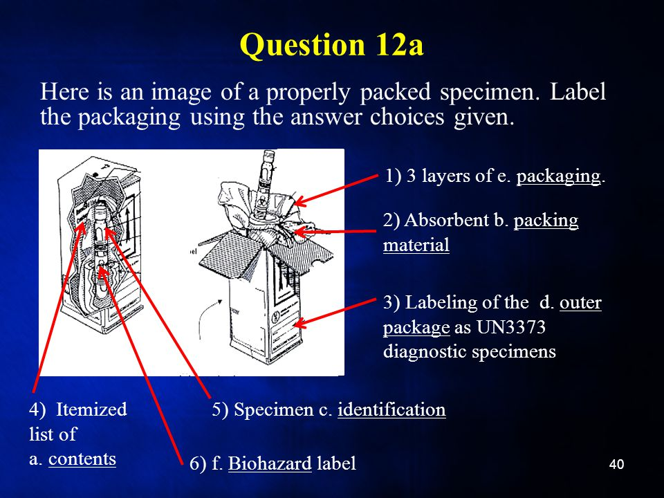 Question 12a Here is an image of a properly packed specimen. Label the packaging using the answer choices given. 1) 3 layers of e. packaging. 2) Absor