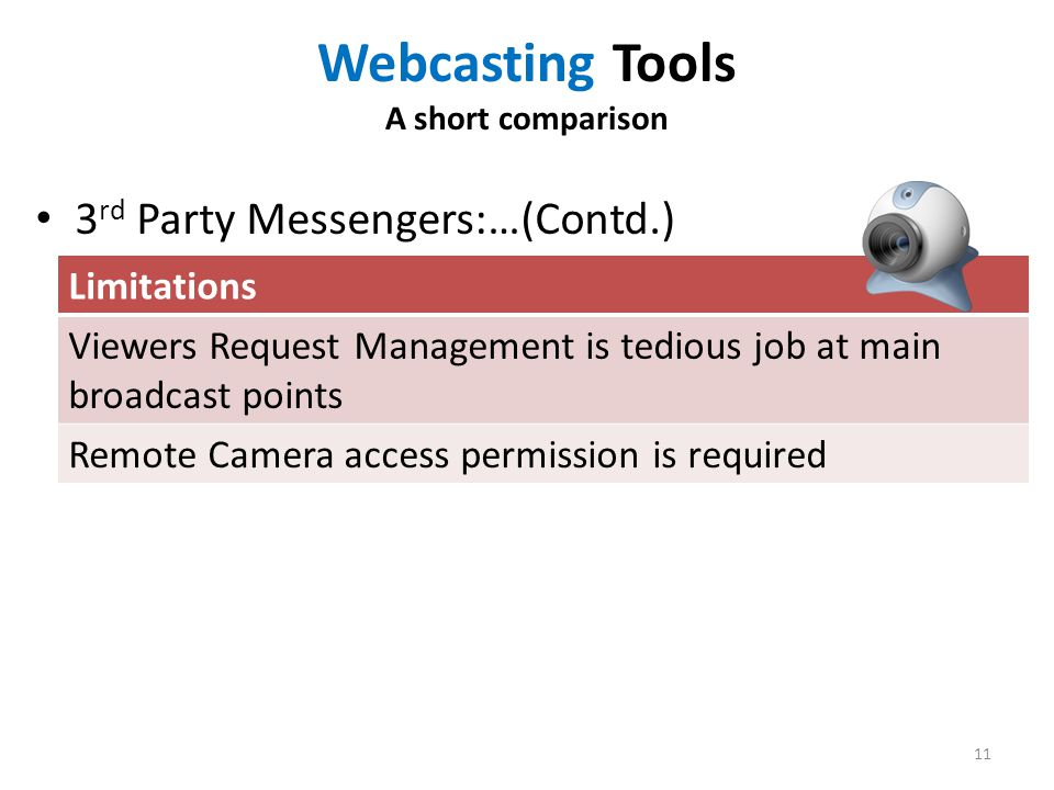 3 rd Party Messengers:…(Contd.) Limitations Viewers Request Management is tedious job at main broadcast points Remote Camera access permission is required 11 Webcasting Tools A short comparison