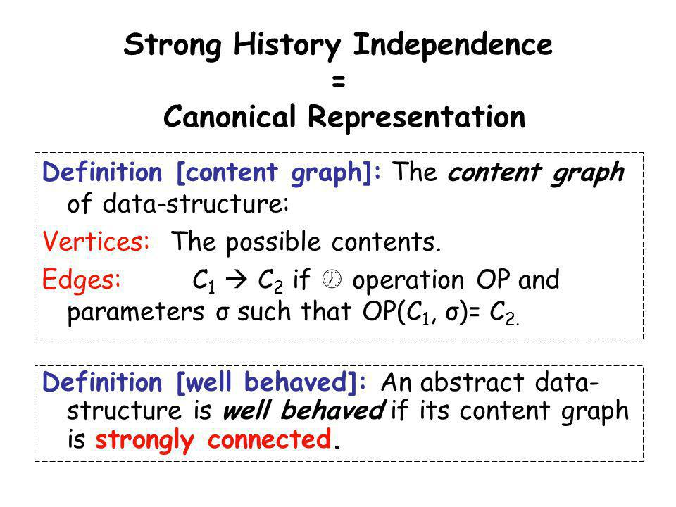 Strong History Independence = Canonical Representation Definition [content graph]: The content graph of data-structure: Vertices: The possible content