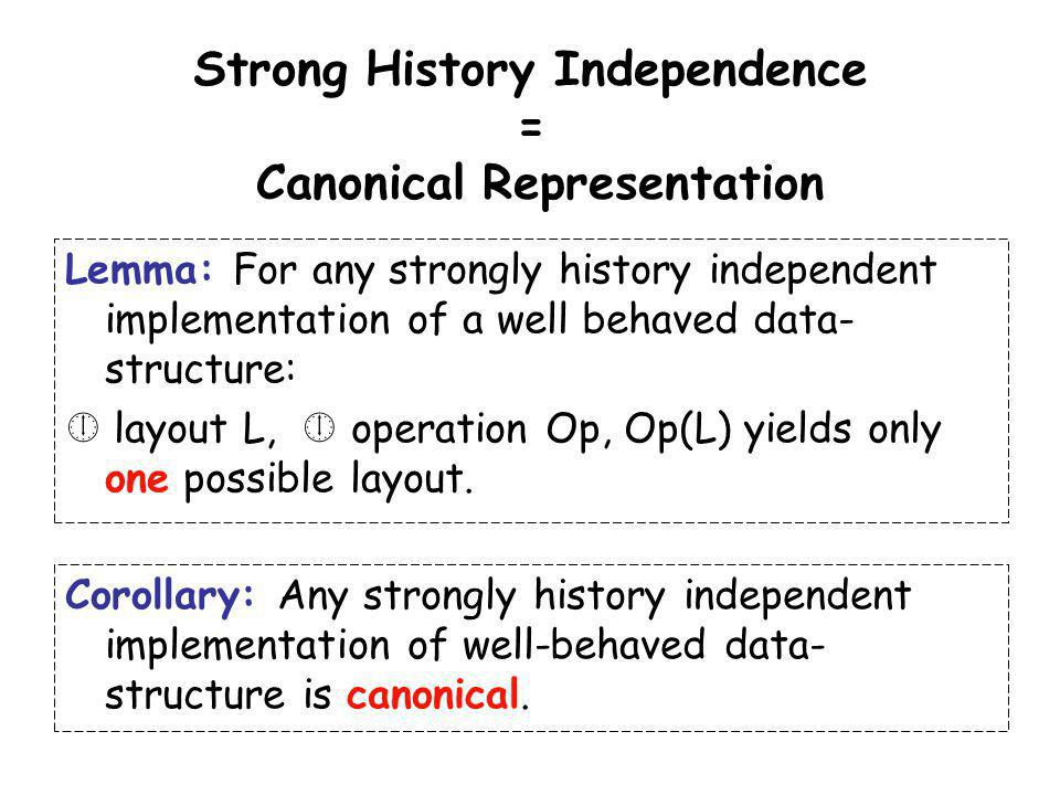 Strong History Independence = Canonical Representation Lemma: For any strongly history independent implementation of a well behaved data- structure: l