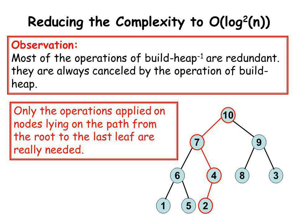 Reducing the Complexity to O(log 2 (n)) Observation: Most of the operations of build-heap -1 are redundant. they are always canceled by the operation
