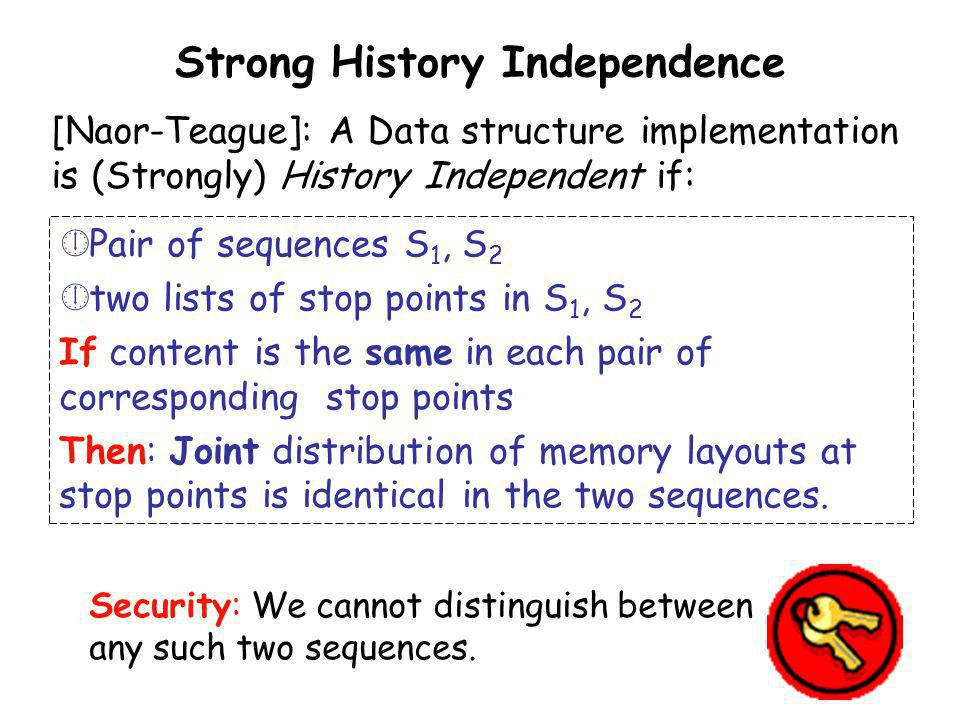 Strong History Independence = Canonical Representation Lemma: For any strongly history independent implementation of a well behaved data- structure: layout L, operation Op, Op(L) yields only one possible layout.