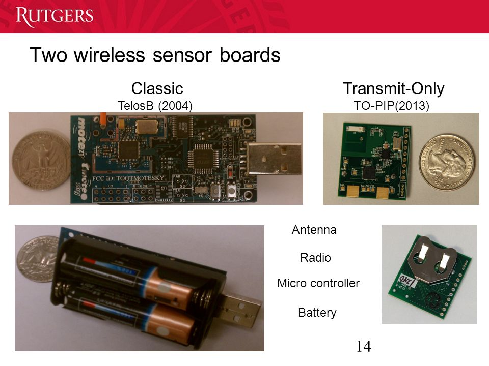 14 Two wireless sensor boards Micro controller Radio Battery Antenna Transmit-Only TO-PIP(2013) Classic TelosB (2004)