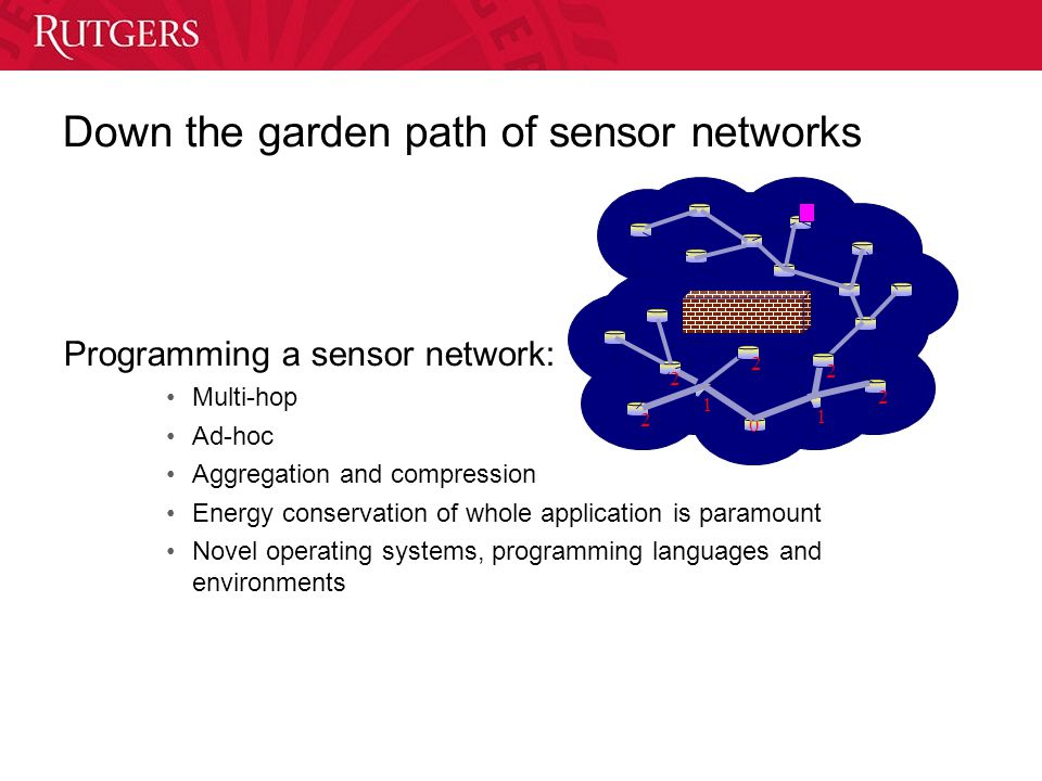 Down the garden path of sensor networks Programming a sensor network: Multi-hop Ad-hoc Aggregation and compression Energy conservation of whole application is paramount Novel operating systems, programming languages and environments 0 1 1 2 2 2 2 2
