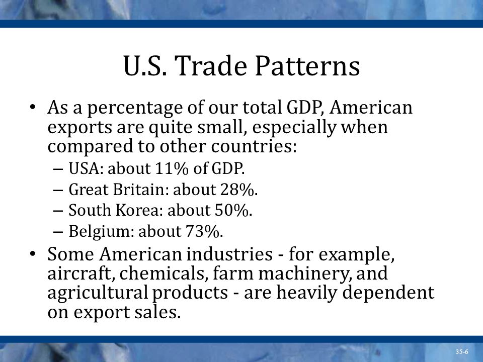 35-6 U.S. Trade Patterns As a percentage of our total GDP, American exports are quite small, especially when compared to other countries: – USA: about