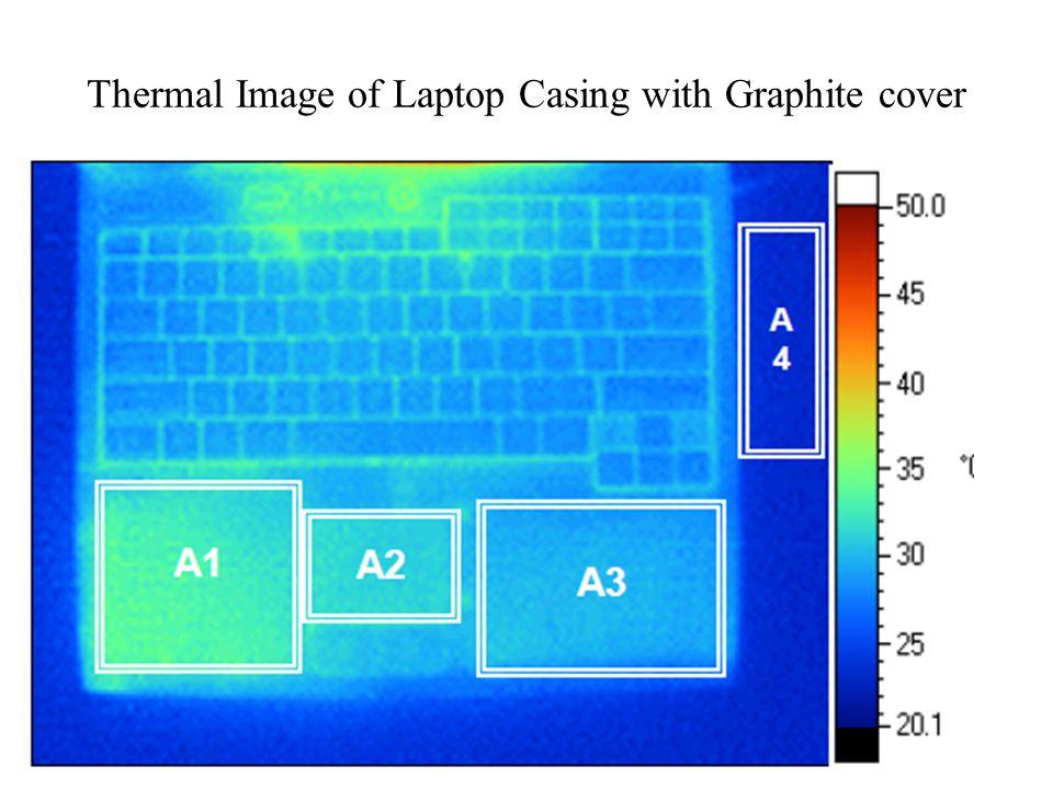 Graphite Covering