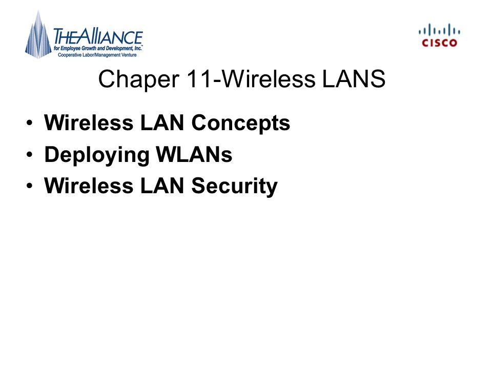 Chaper 11-Wireless LANS Wireless LAN Concepts Deploying WLANs Wireless LAN Security