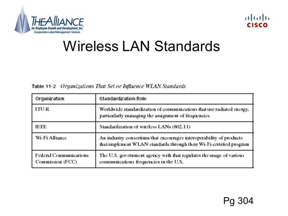 Wireless LAN Standards Pg 304
