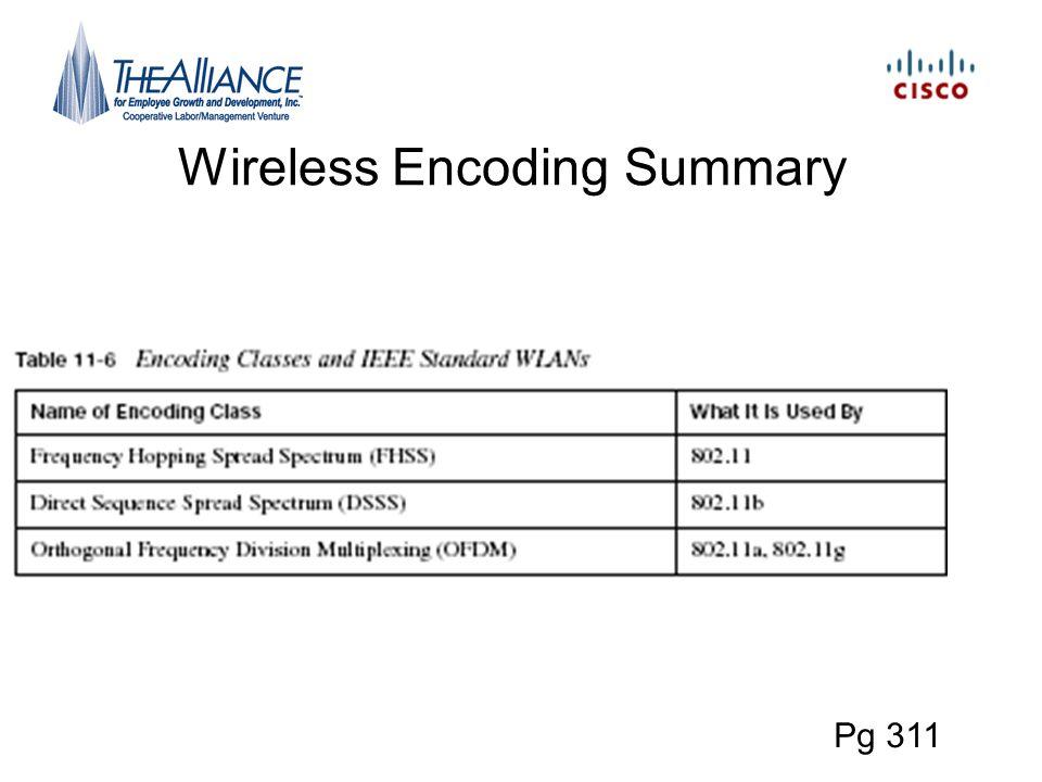 Wireless Encoding Summary Pg 311