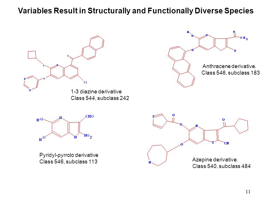 Variables Result in Structurally and Functionally Diverse Species 1-3 diazine derivative Class 544, subclass 242 Pyridyl-pyrrolo derivative Class 546, subclass 113 Anthracene derivative.