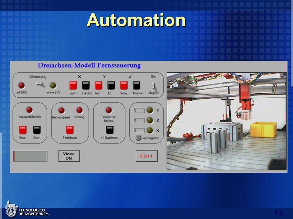 14 Automation