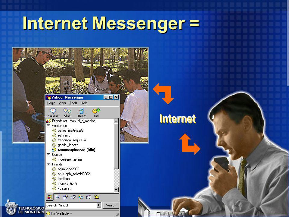 20 Internet Messenger = Internet