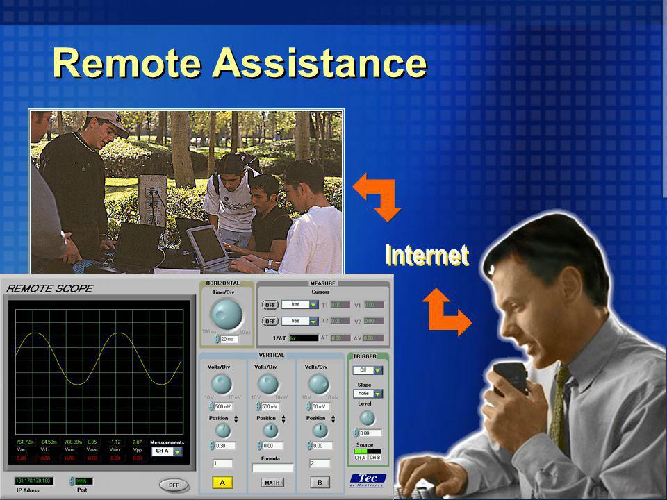 21 Remote Assistance Internet