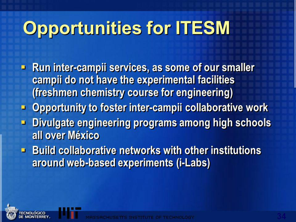 34 Opportunities for ITESM Run inter-campii services, as some of our smaller campii do not have the experimental facilities (freshmen chemistry course for engineering) Opportunity to foster inter-campii collaborative work Divulgate engineering programs among high schools all over México Build collaborative networks with other institutions around web-based experiments (i-Labs) Run inter-campii services, as some of our smaller campii do not have the experimental facilities (freshmen chemistry course for engineering) Opportunity to foster inter-campii collaborative work Divulgate engineering programs among high schools all over México Build collaborative networks with other institutions around web-based experiments (i-Labs)