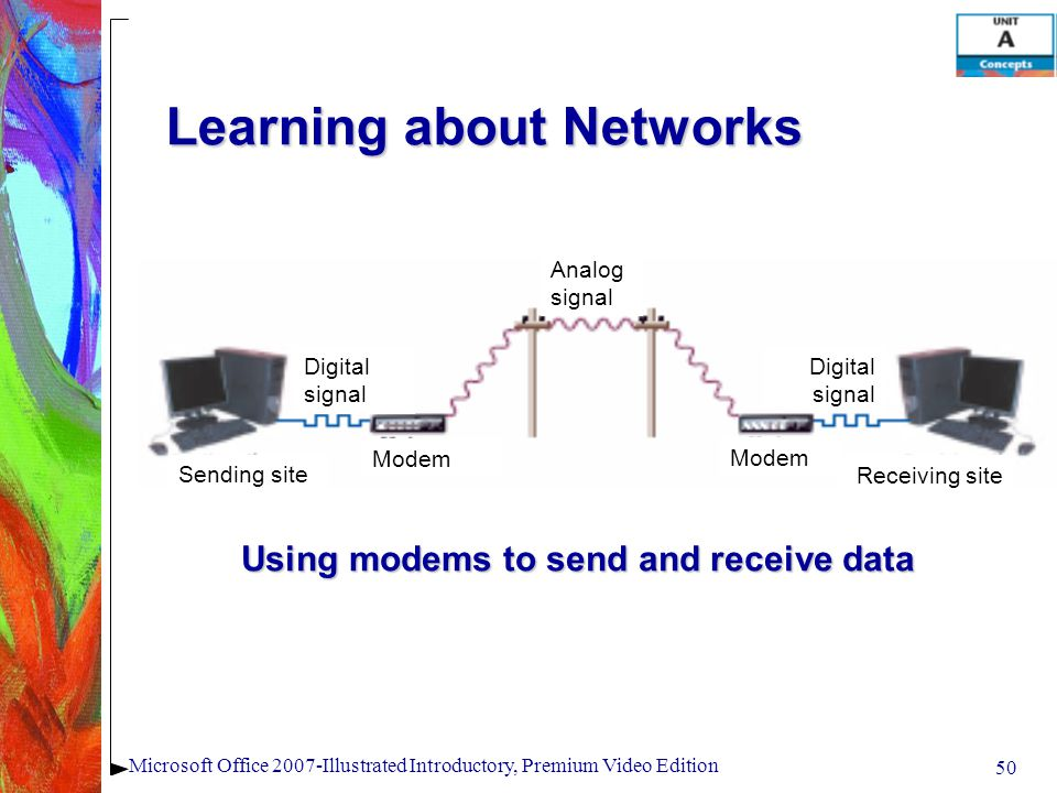 50 Microsoft Office 2007-Illustrated Introductory, Premium Video Edition Learning about Networks Using modems to send and receive data Sending site Digital signal Modem Analog signal Modem Digital signal Receiving site