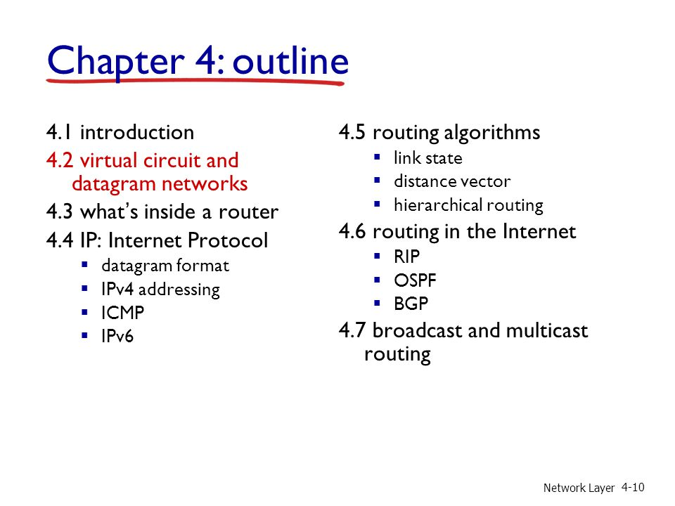 Network Layer 4-10 4.1 introduction 4.2 virtual circuit and datagram networks 4.3 whats inside a router 4.4 IP: Internet Protocol datagram format IPv4