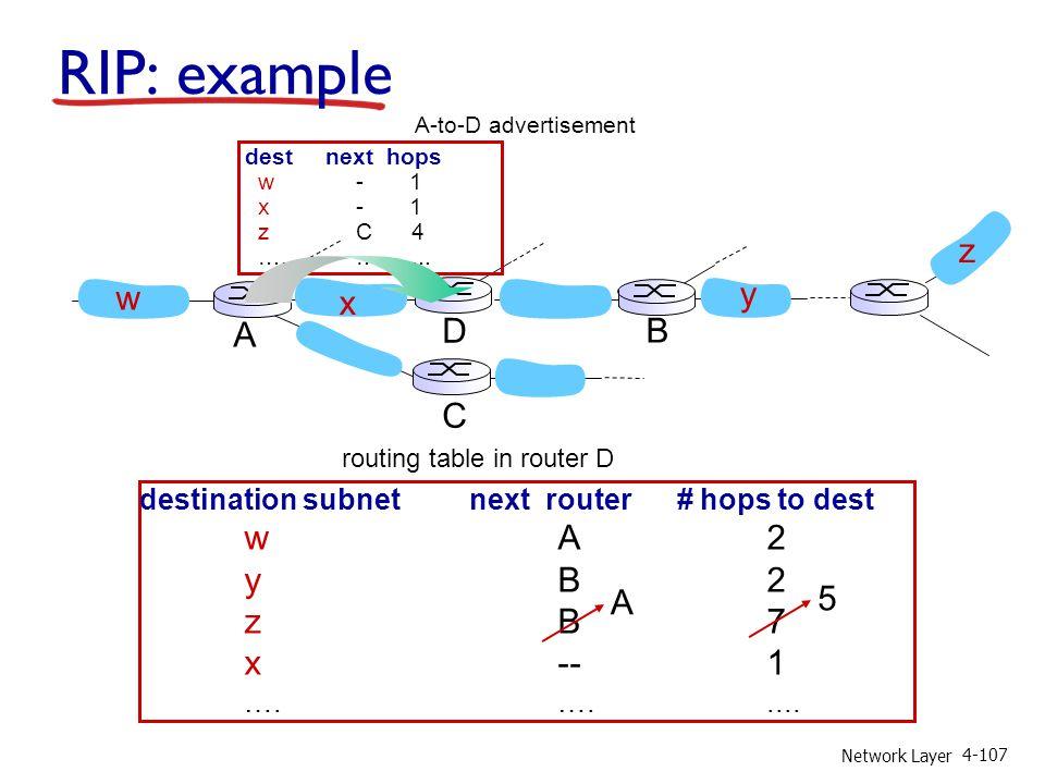 Network Layer 4-107 w x y z A C D B destination subnet next router # hops to dest wA2 yB2 zB7 x--1 ….…..... routing table in router D A 5 dest next ho