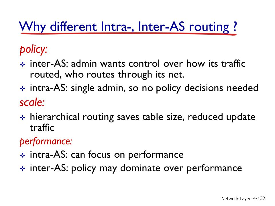 Network Layer 4-132 Why different Intra-, Inter-AS routing ? policy: inter-AS: admin wants control over how its traffic routed, who routes through its