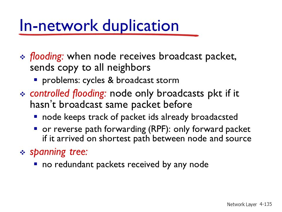 Network Layer 4-135 In-network duplication flooding: when node receives broadcast packet, sends copy to all neighbors problems: cycles & broadcast sto
