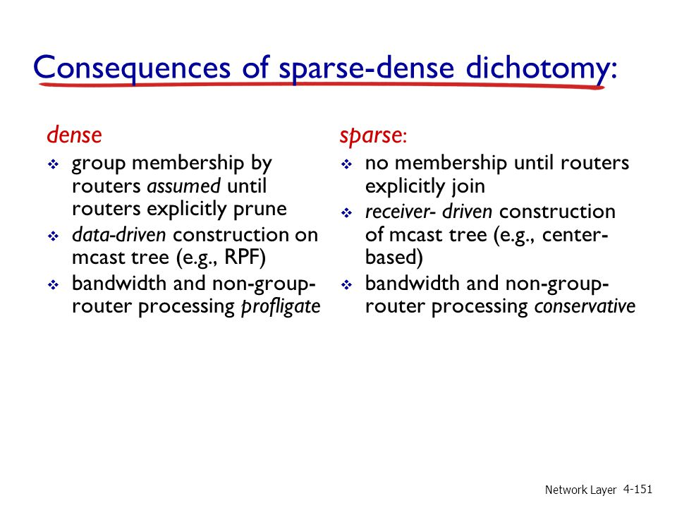 Network Layer 4-151 Consequences of sparse-dense dichotomy: dense group membership by routers assumed until routers explicitly prune data-driven const
