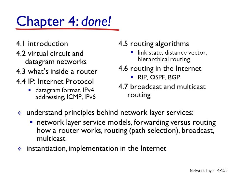 Network Layer 4-155 4.1 introduction 4.2 virtual circuit and datagram networks 4.3 whats inside a router 4.4 IP: Internet Protocol datagram format, IP