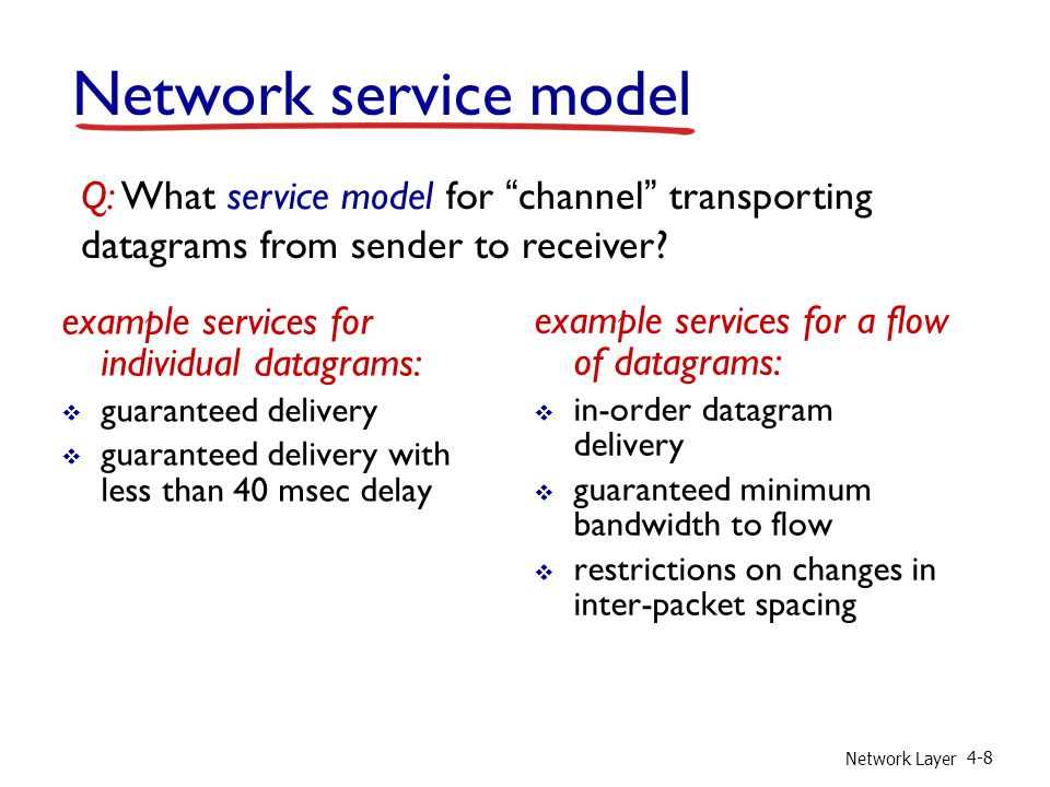 Network Layer 4-8 Network service model Q: What service model for channel transporting datagrams from sender to receiver? example services for individ