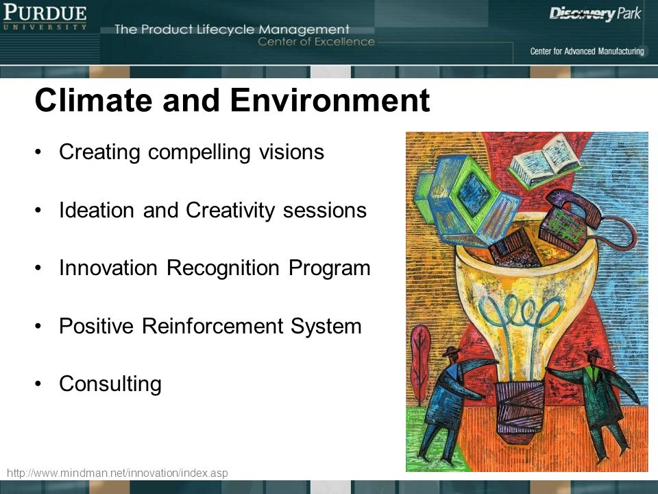 Climate and Environment Creating compelling visions Ideation and Creativity sessions Innovation Recognition Program Positive Reinforcement System Cons