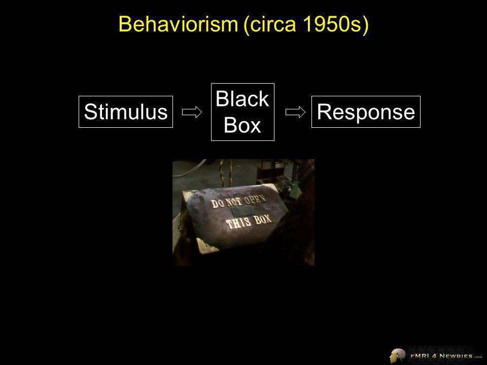 Behaviorism (circa 1950s) Stimulus Black Box Response