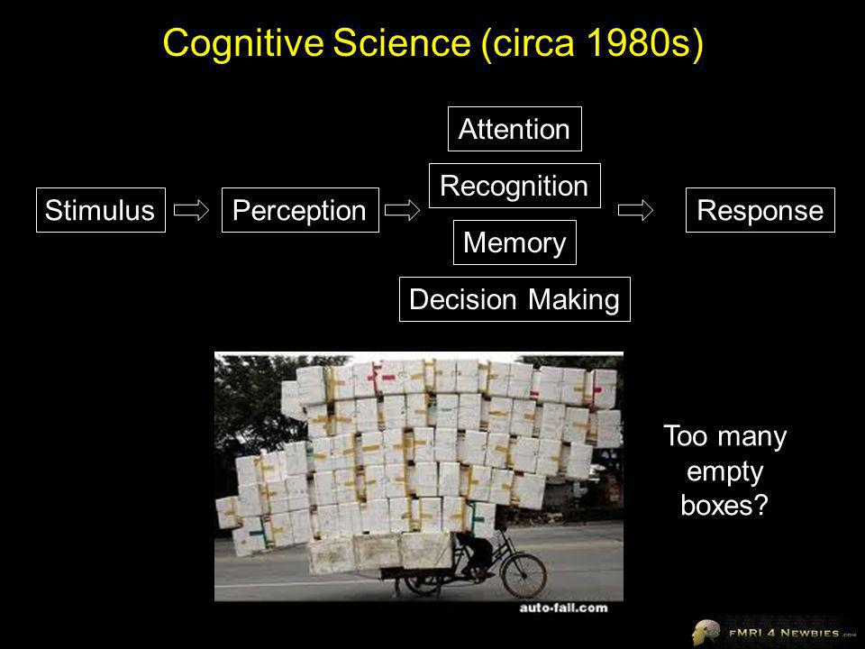 Cognitive Science (circa 1980s) StimulusResponsePerception Attention Recognition Memory Decision Making Too many empty boxes?