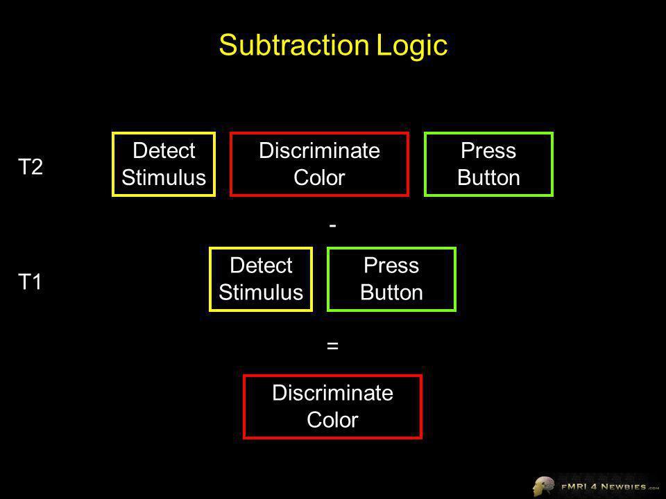 Subtraction Logic Detect Stimulus Press Button T1 Detect Stimulus Press Button Discriminate Color T2 - Discriminate Color =