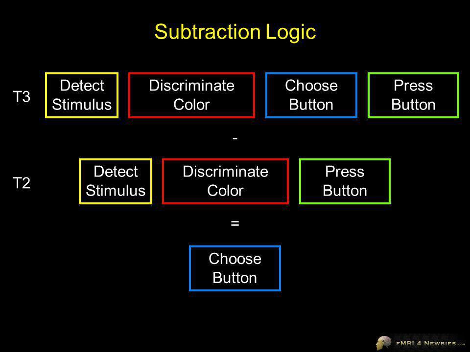 Detect Stimulus Press Button Discriminate Color T2 - = Detect Stimulus Press Button Discriminate Color Choose Button T3 Choose Button Subtraction Logi