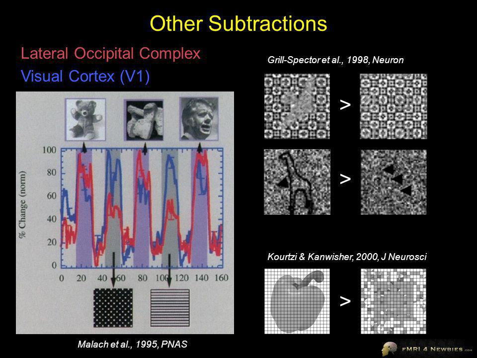 Other Subtractions Lateral Occipital Complex Visual Cortex (V1) Malach et al., 1995, PNAS > > > Grill-Spector et al., 1998, Neuron Kourtzi & Kanwisher, 2000, J Neurosci