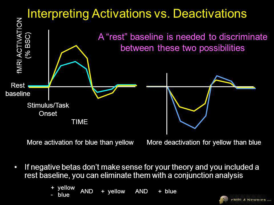 More activation for blue than yellow Interpreting Activations vs.