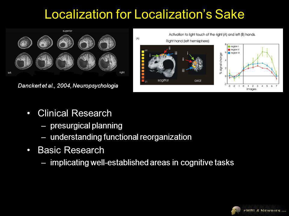 Localization for Localizations Sake Clinical Research –presurgical planning –understanding functional reorganization Basic Research –implicating well-established areas in cognitive tasks Danckert et al., 2004, Neuropsychologia