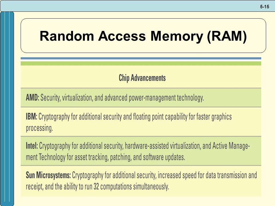 5-15 Random Access Memory (RAM)