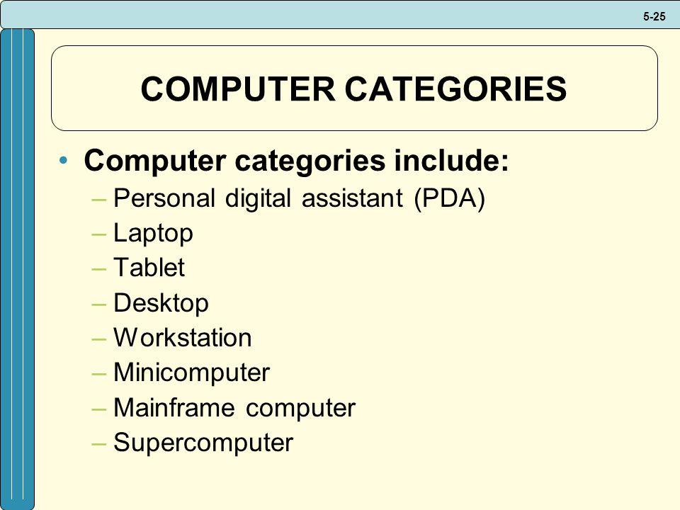 5-25 COMPUTER CATEGORIES Computer categories include: –Personal digital assistant (PDA) –Laptop –Tablet –Desktop –Workstation –Minicomputer –Mainframe