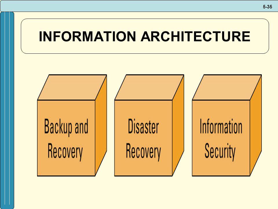 5-35 INFORMATION ARCHITECTURE