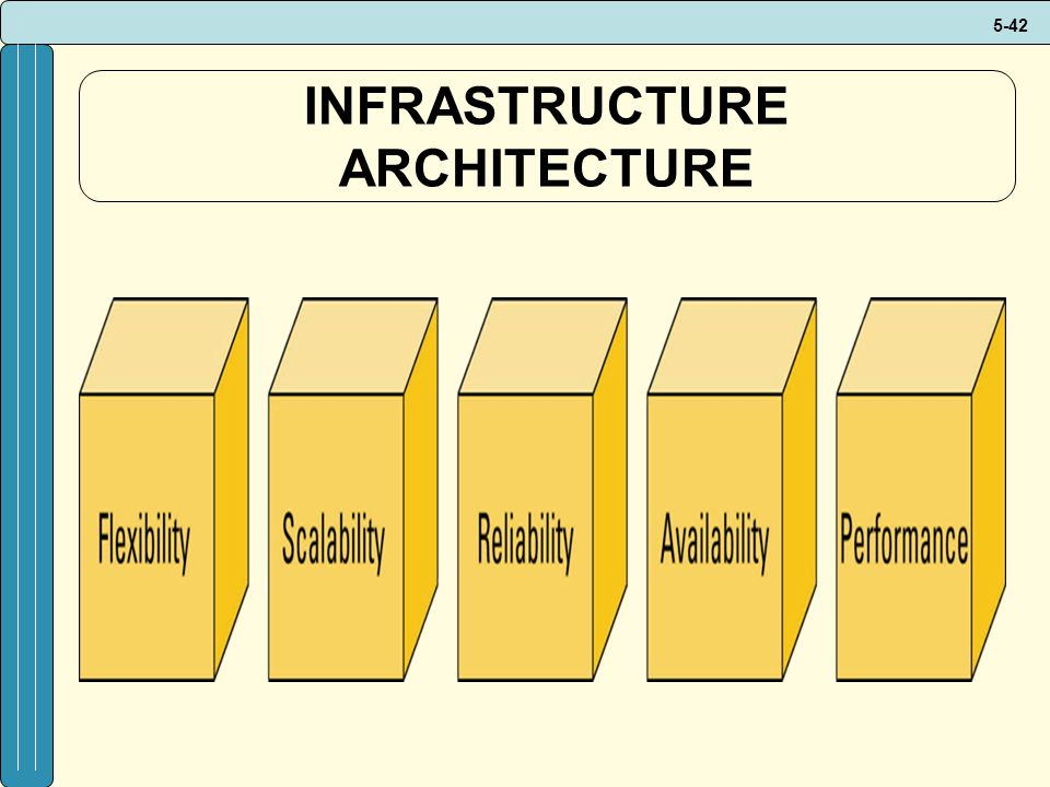 5-42 INFRASTRUCTURE ARCHITECTURE