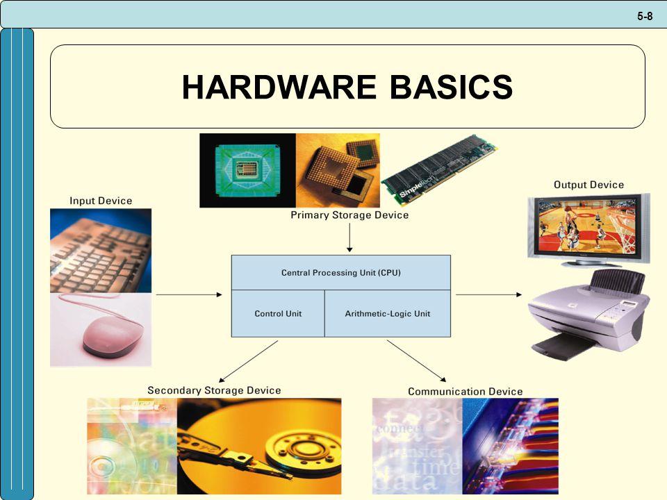 5-8 HARDWARE BASICS