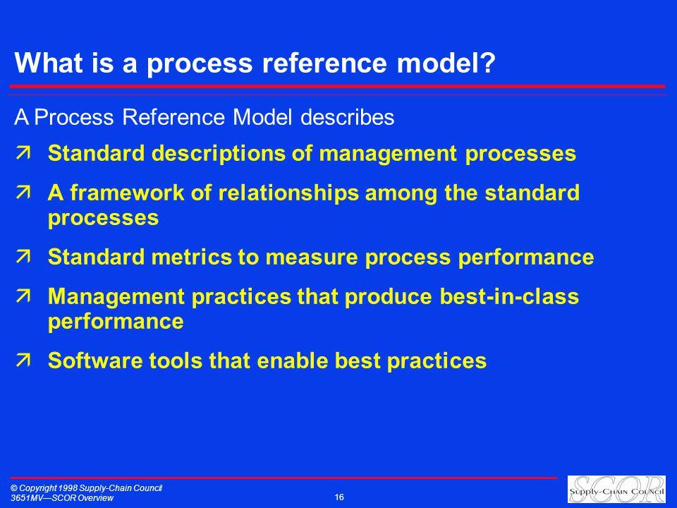 © Copyright 1998 Supply-Chain Council 3651MVSCOR Overview 16 What is a process reference model? äStandard descriptions of management processes äA fram
