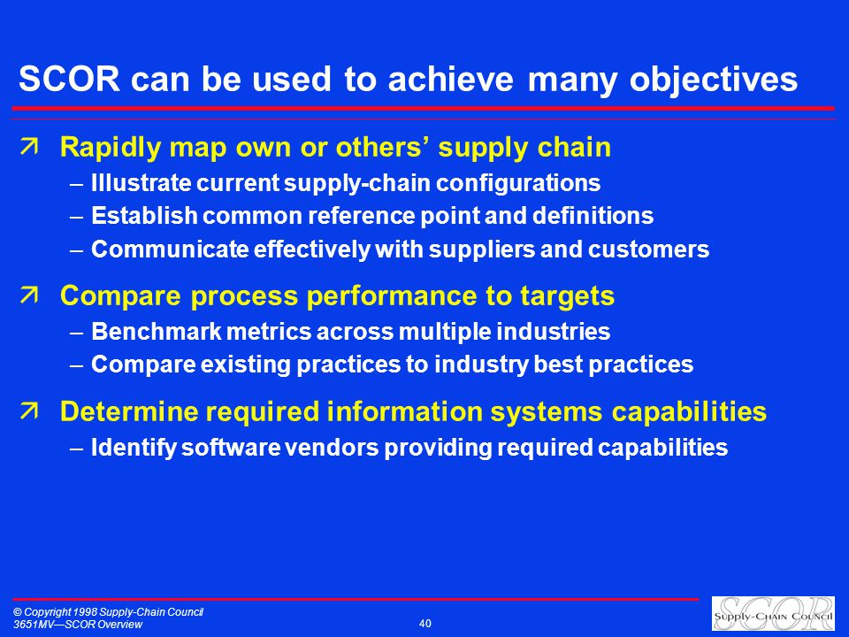 © Copyright 1998 Supply-Chain Council 3651MVSCOR Overview 40 SCOR can be used to achieve many objectives äRapidly map own or others supply chain –Illustrate current supply-chain configurations –Establish common reference point and definitions –Communicate effectively with suppliers and customers äCompare process performance to targets –Benchmark metrics across multiple industries –Compare existing practices to industry best practices äDetermine required information systems capabilities –Identify software vendors providing required capabilities