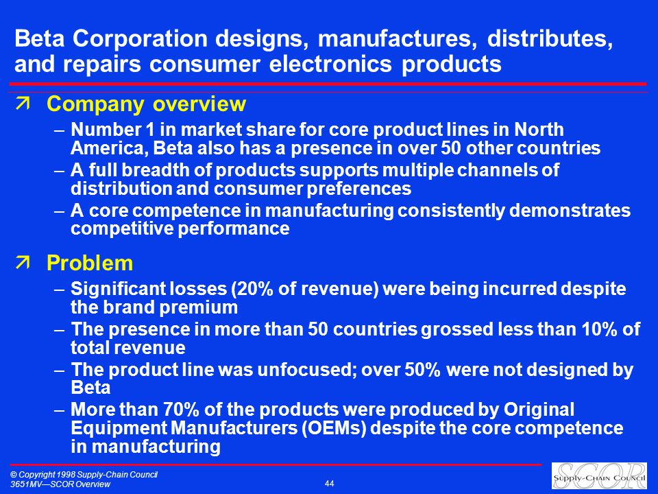 © Copyright 1998 Supply-Chain Council 3651MVSCOR Overview 44 Beta Corporation designs, manufactures, distributes, and repairs consumer electronics products äCompany overview –Number 1 in market share for core product lines in North America, Beta also has a presence in over 50 other countries –A full breadth of products supports multiple channels of distribution and consumer preferences –A core competence in manufacturing consistently demonstrates competitive performance äProblem –Significant losses (20% of revenue) were being incurred despite the brand premium –The presence in more than 50 countries grossed less than 10% of total revenue –The product line was unfocused; over 50% were not designed by Beta –More than 70% of the products were produced by Original Equipment Manufacturers (OEMs) despite the core competence in manufacturing