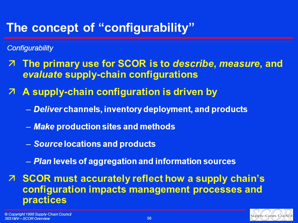 © Copyright 1998 Supply-Chain Council 3651MVSCOR Overview 56 The concept of configurability äThe primary use for SCOR is to describe, measure, and evaluate supply-chain configurations äA supply-chain configuration is driven by –Deliver channels, inventory deployment, and products –Make production sites and methods –Source locations and products –Plan levels of aggregation and information sources äSCOR must accurately reflect how a supply chains configuration impacts management processes and practices Configurability