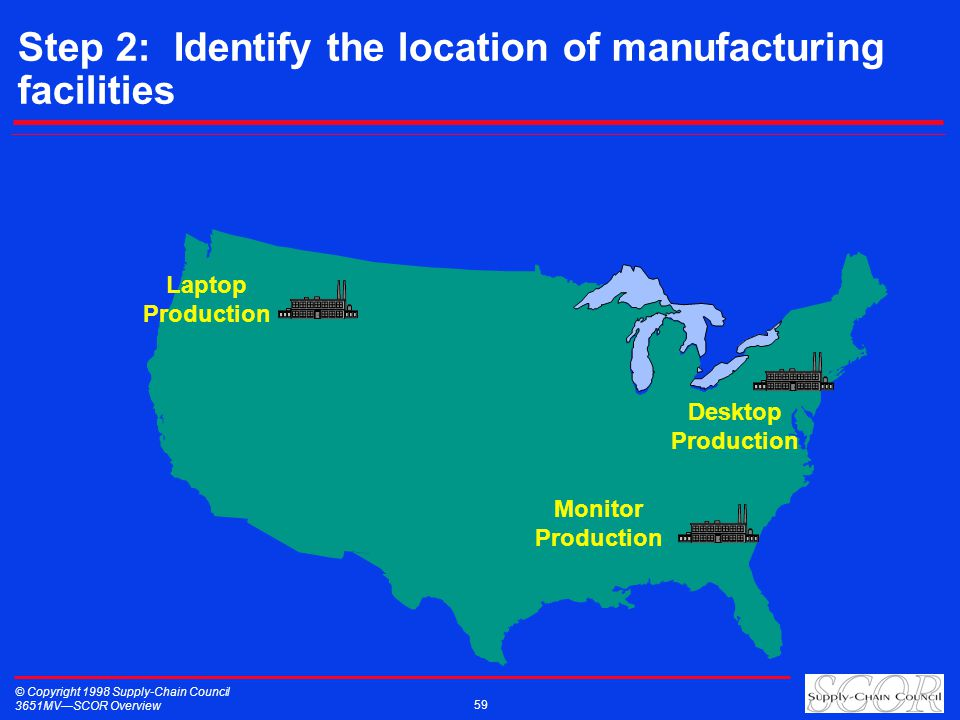 © Copyright 1998 Supply-Chain Council 3651MVSCOR Overview 59 Step 2: Identify the location of manufacturing facilities Desktop Production Monitor Production Laptop Production