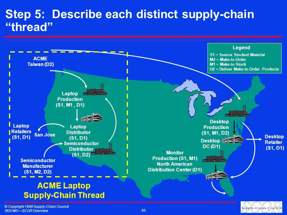© Copyright 1998 Supply-Chain Council 3651MVSCOR Overview 65 Step 5: Describe each distinct supply-chain thread ACME Taiwan (D2) San Jose Desktop Prod