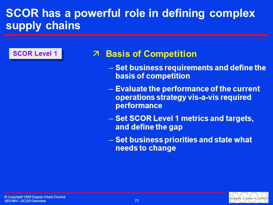 © Copyright 1998 Supply-Chain Council 3651MVSCOR Overview 72 SCOR has a powerful role in defining complex supply chains SCOR Level 1 äBasis of Competi