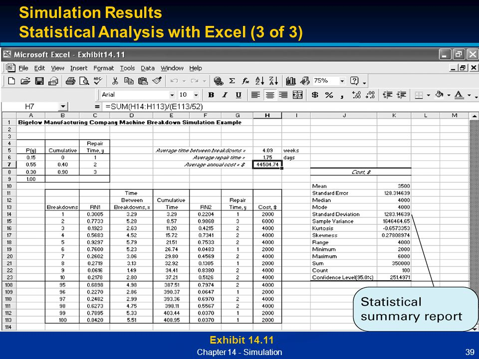 39Chapter 14 - Simulation Exhibit 14.11 Simulation Results Statistical Analysis with Excel (3 of 3)
