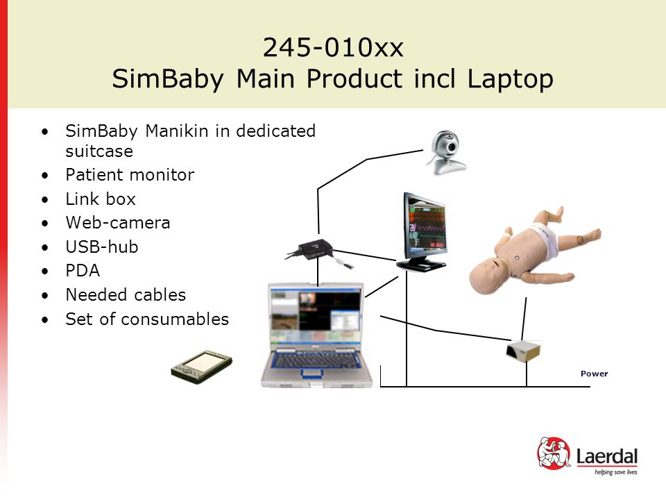 245-010xx SimBaby Main Product incl Laptop SimBaby Manikin in dedicated suitcase Patient monitor Link box Web-camera USB-hub PDA Needed cables Set of