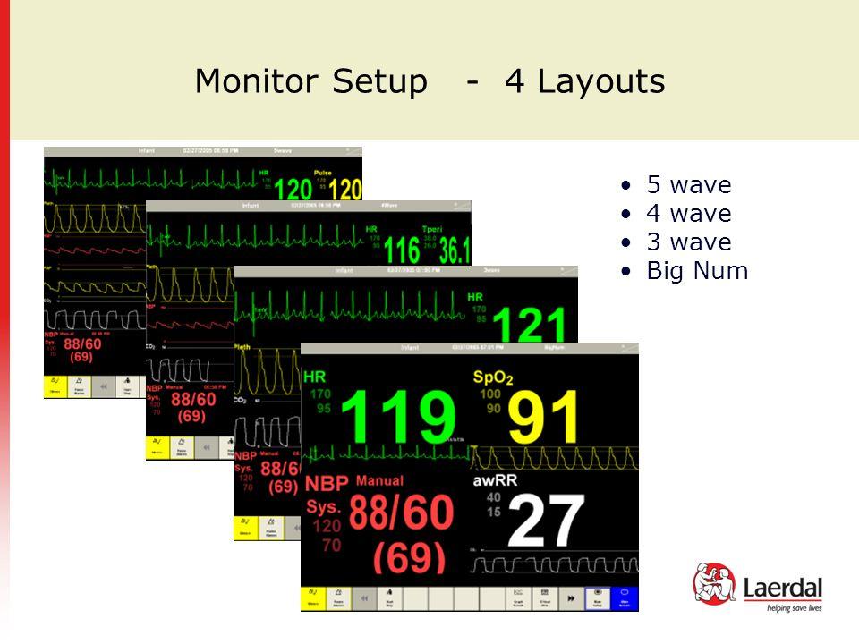 Monitor Setup - 4 Layouts 5 wave 4 wave 3 wave Big Num